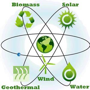Essay on important of solar energy